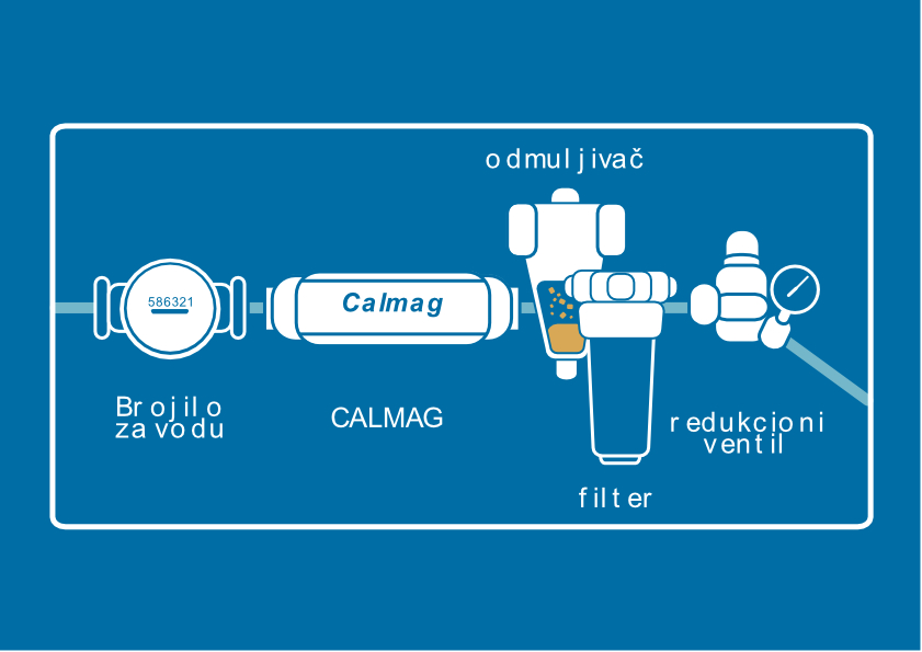 calmag - saht
