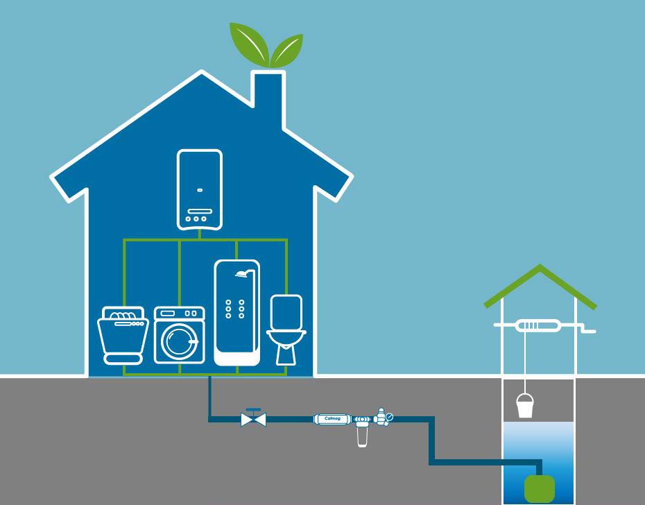 Za slučaj vlastite bušotine, vodu obavezno dati na kemijsku i mikrobiološku analizu